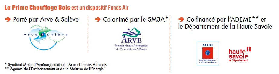 Dispositif fonds air